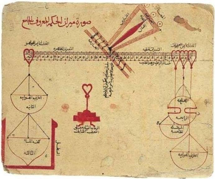 Müslüman Bilim Adamları 1